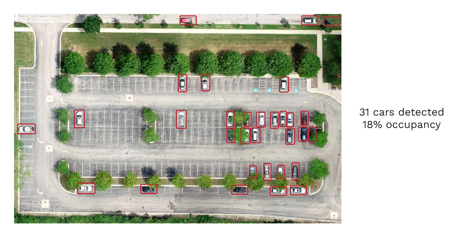 31 cars detected