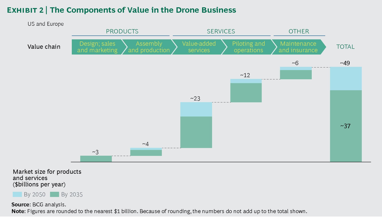 BCG_Drones